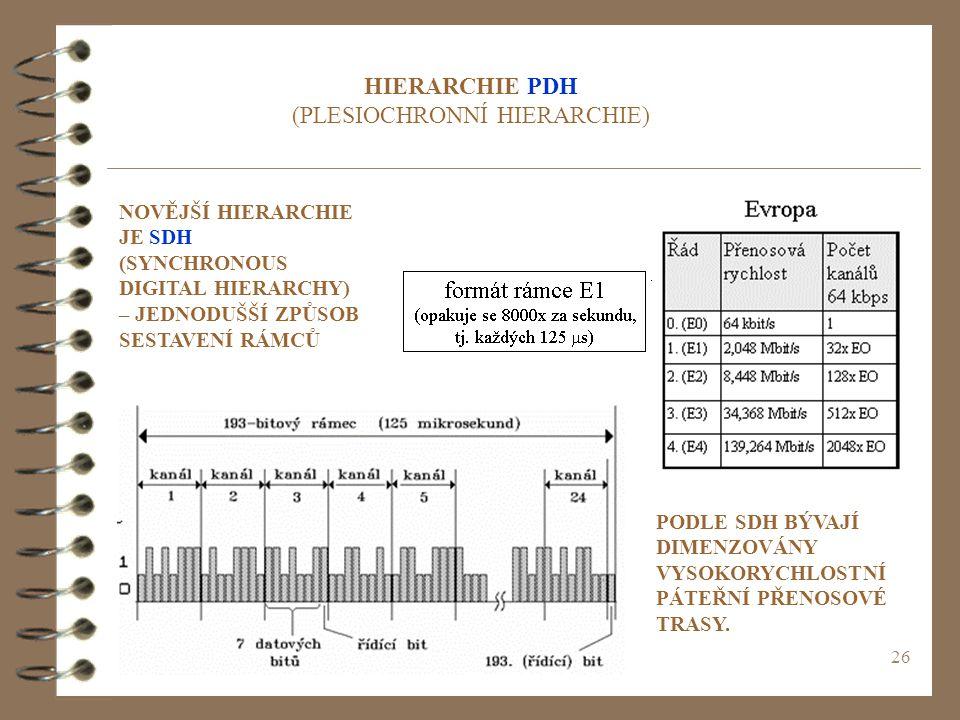 HIERARCHIE PDH (PLESIOCHRONNÍ HIERARCHIE)