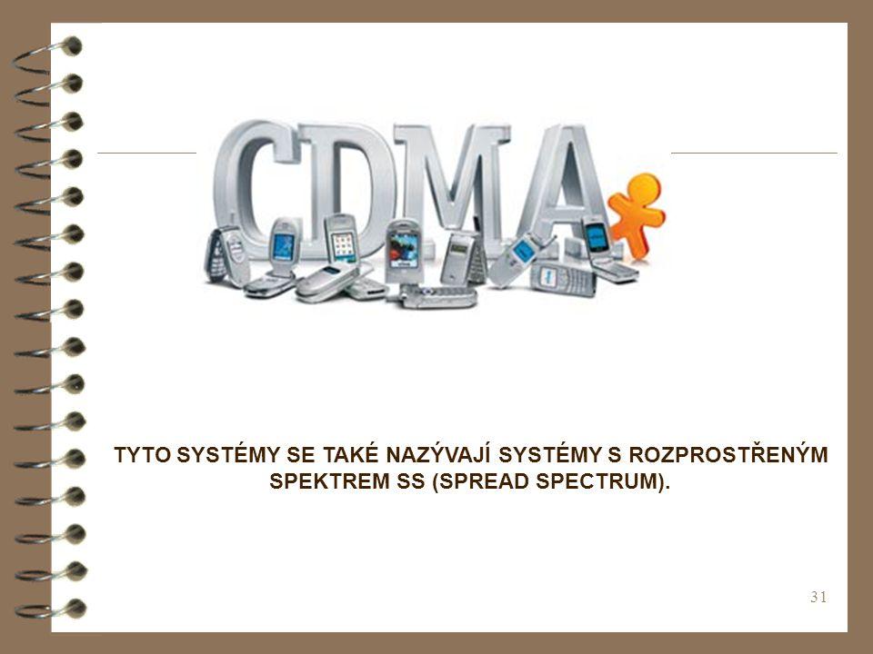 TYTO SYSTÉMY SE TAKÉ NAZÝVAJÍ SYSTÉMY S ROZPROSTŘENÝM SPEKTREM SS (SPREAD SPECTRUM).