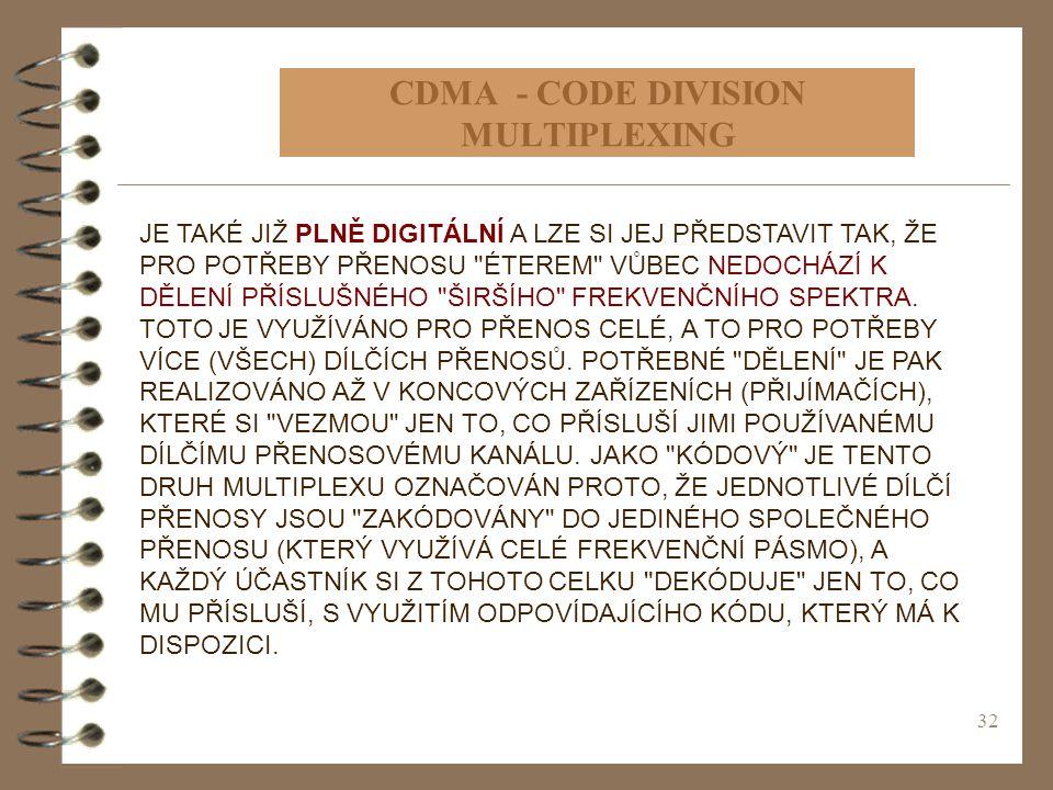 CDMA - CODE DIVISION MULTIPLEXING