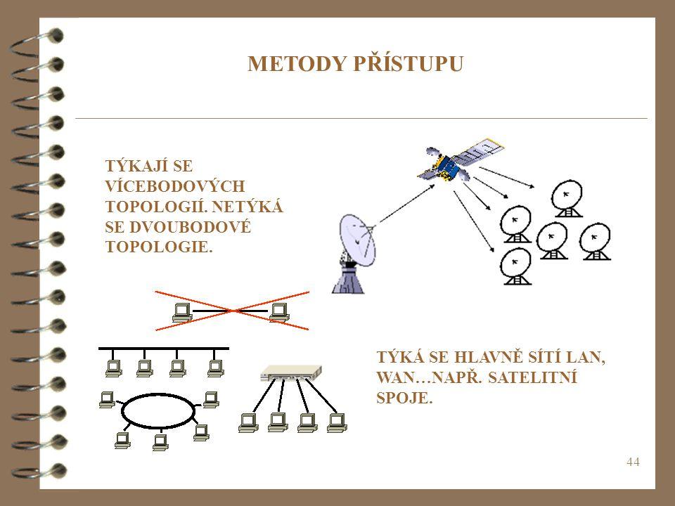 METODY PŘÍSTUPU TÝKAJÍ SE VÍCEBODOVÝCH TOPOLOGIÍ. NETÝKÁ SE DVOUBODOVÉ TOPOLOGIE.
