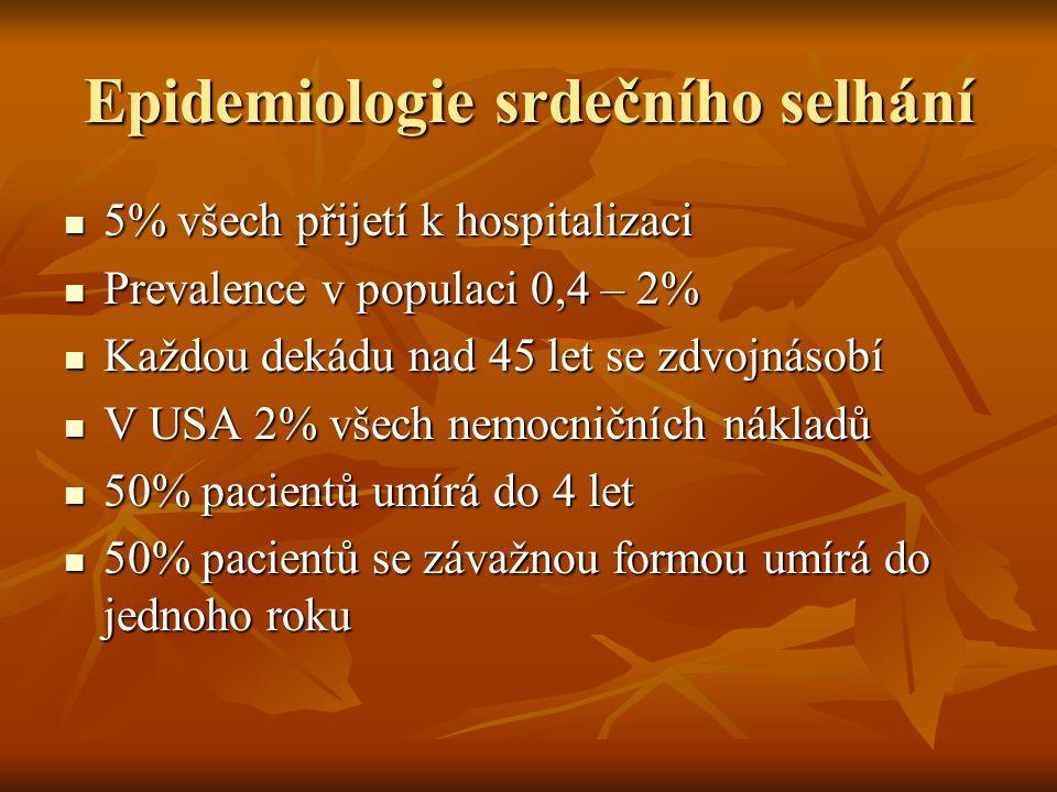 Epidemiologie srdečního selhání