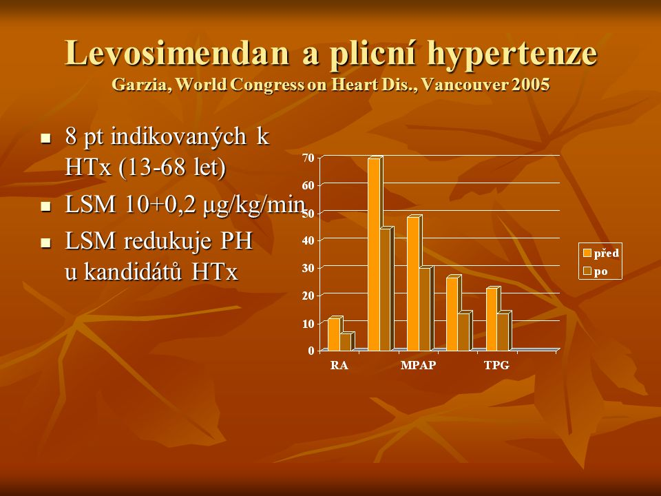 Levosimendan a plicní hypertenze Garzia, World Congress on Heart Dis