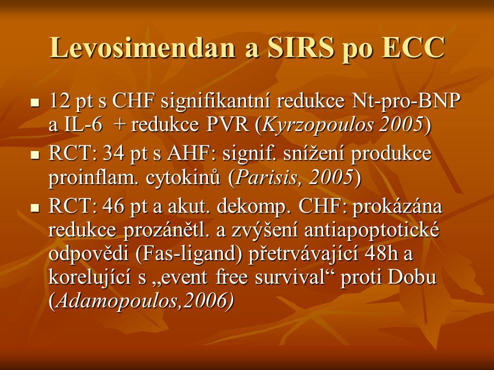 Levosimendan a SIRS po ECC