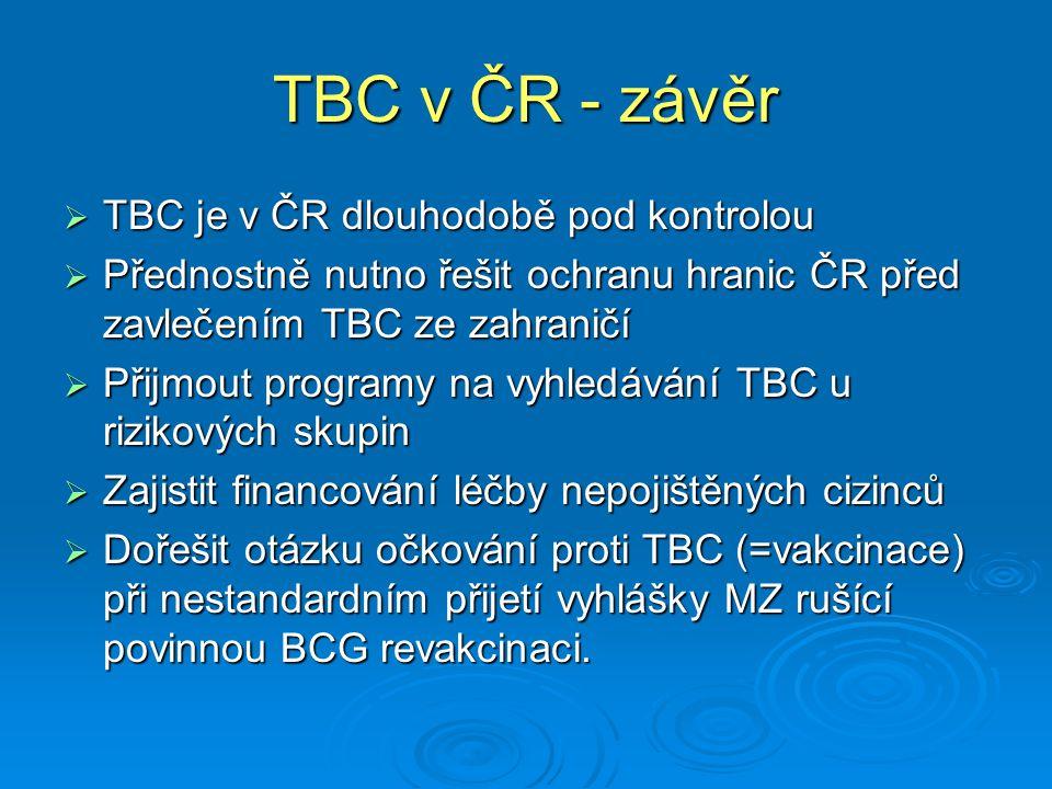 TBC v ČR - závěr TBC je v ČR dlouhodobě pod kontrolou