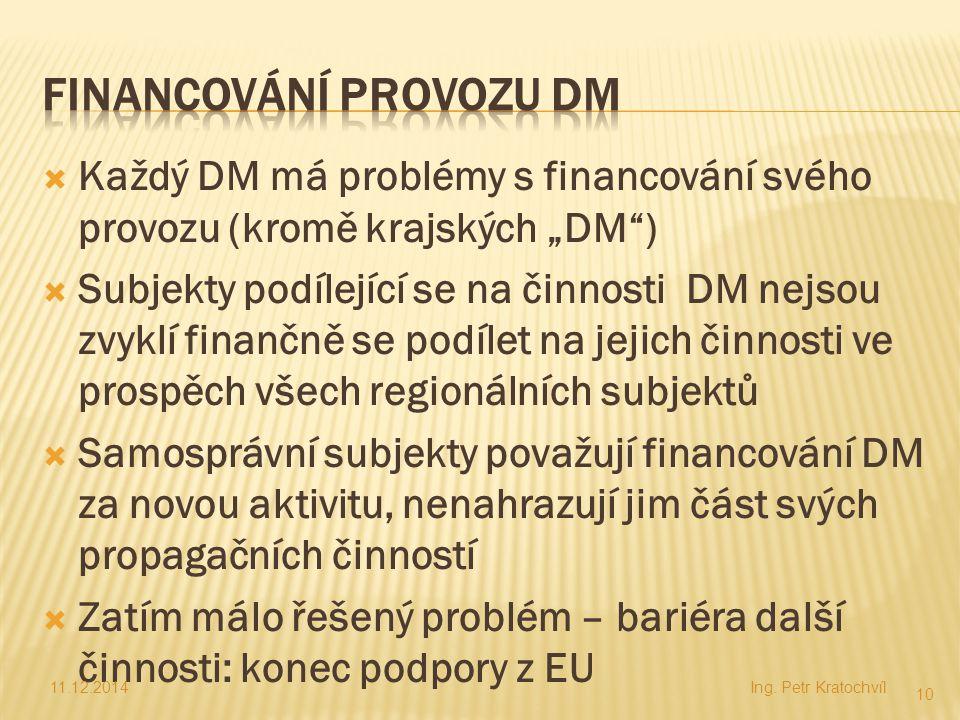 Financování provozu DM