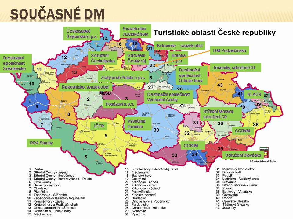 Současné DM 7.4.2017 Ing. Petr Kratochvíl Svazek obcí Jizerské hory