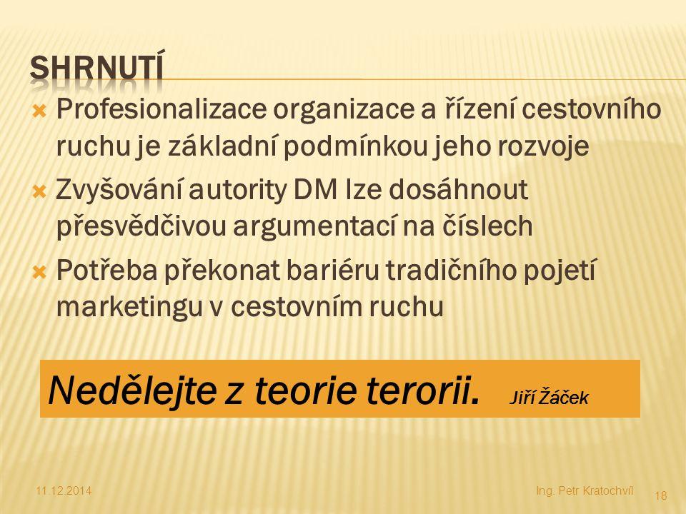 Nedělejte z teorie terorii. Jiří Žáček