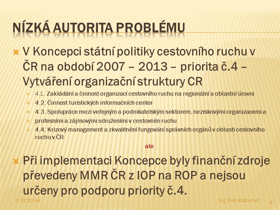 Nízká autorita problému