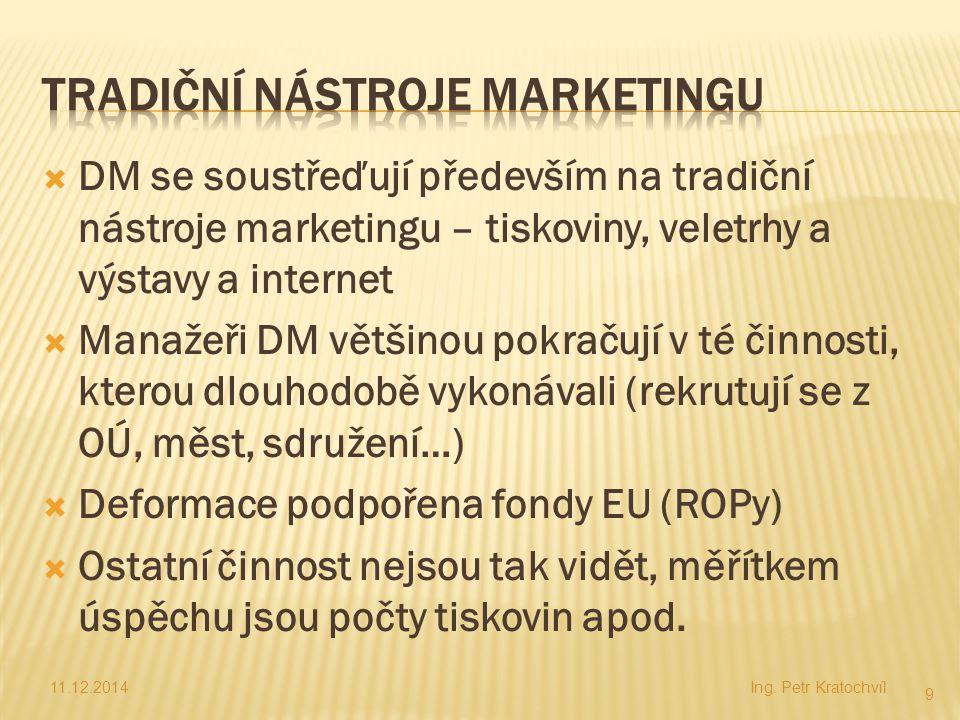 tradiční nástroje marketingu
