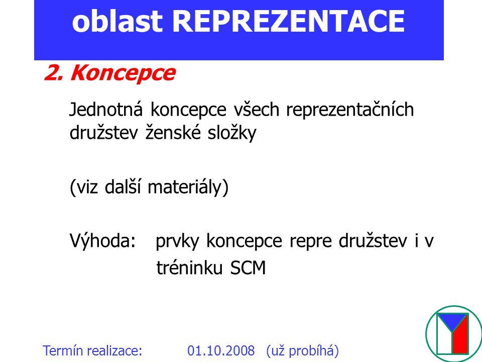 oblast REPREZENTACE 2. Koncepce