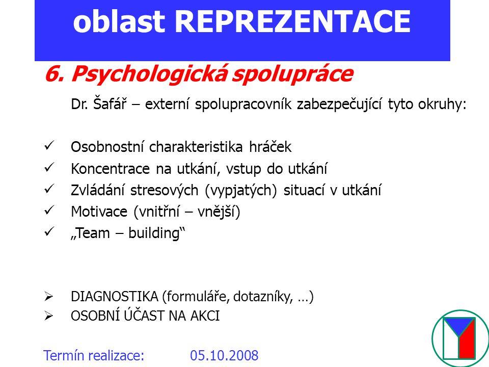 oblast REPREZENTACE 6. Psychologická spolupráce