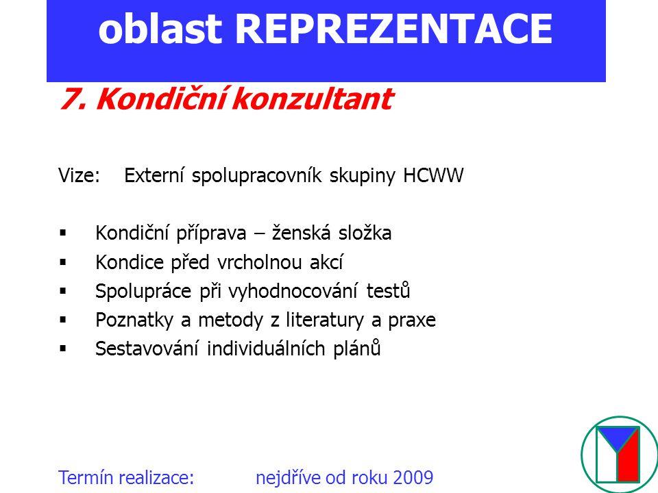 oblast REPREZENTACE 7. Kondiční konzultant