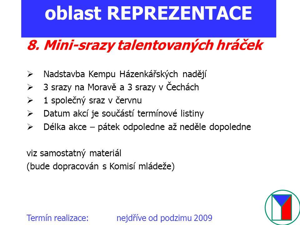 oblast REPREZENTACE 8. Mini-srazy talentovaných hráček