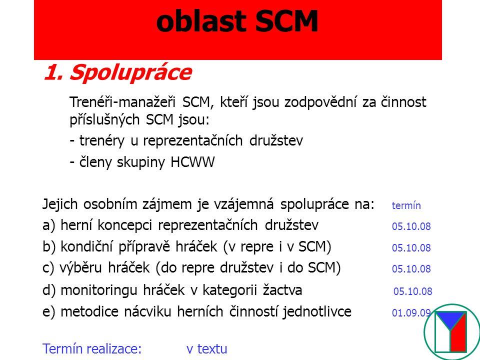 oblast SCM 1. Spolupráce. Trenéři-manažeři SCM, kteří jsou zodpovědní za činnost příslušných SCM jsou:
