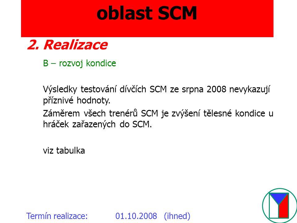 oblast SCM 2. Realizace B – rozvoj kondice