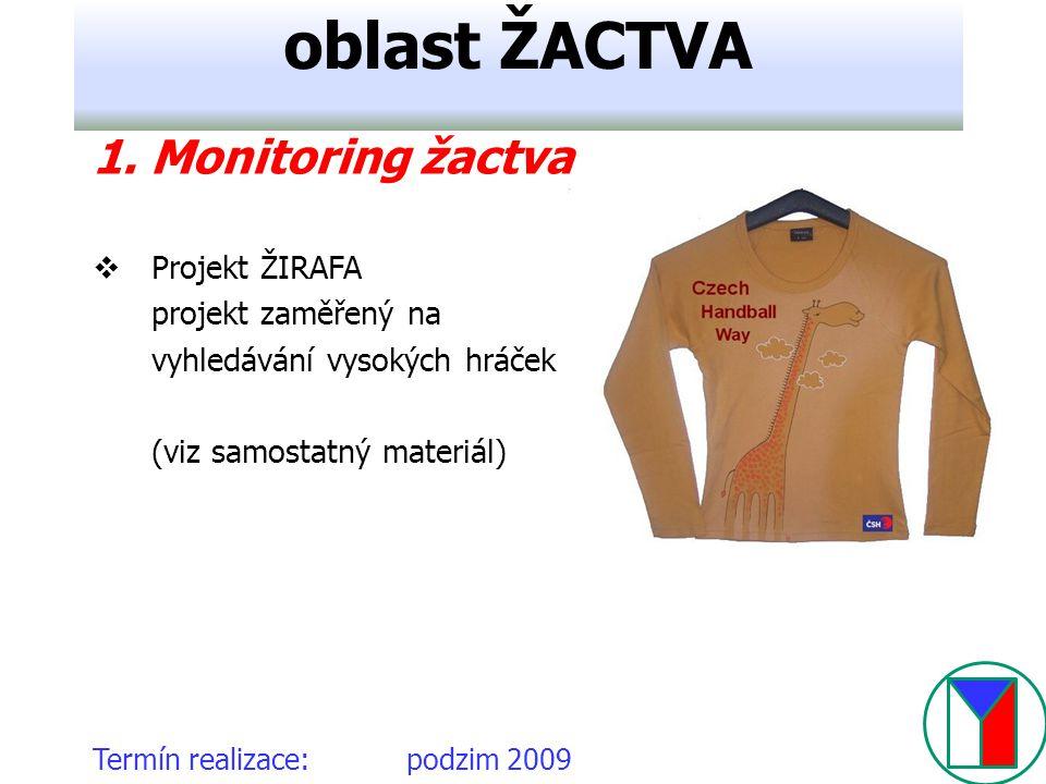 oblast ŽACTVA 1. Monitoring žactva Projekt ŽIRAFA projekt zaměřený na