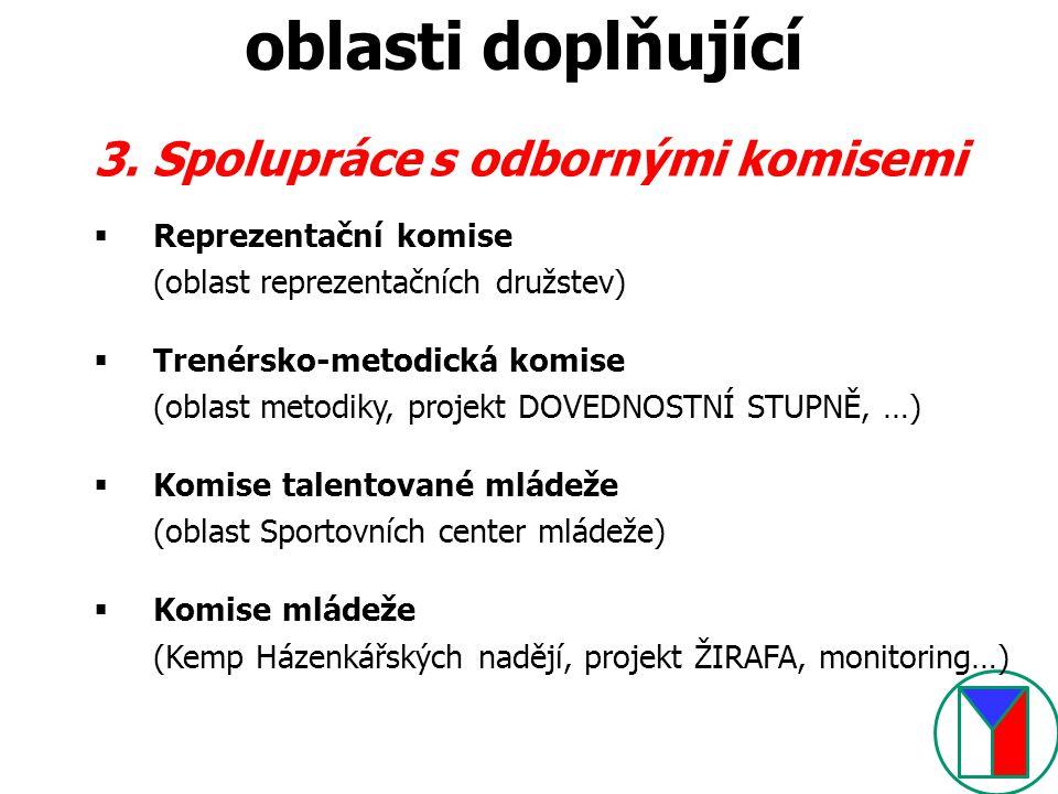 oblasti doplňující 3. Spolupráce s odbornými komisemi