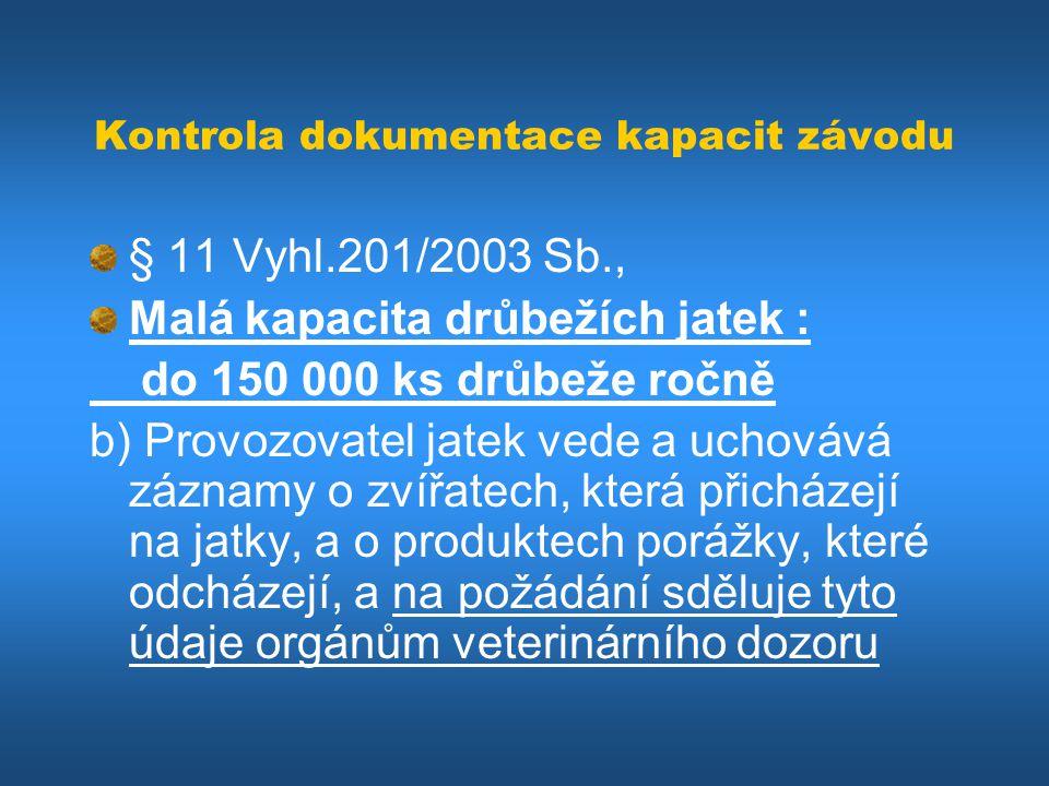 Kontrola dokumentace kapacit závodu