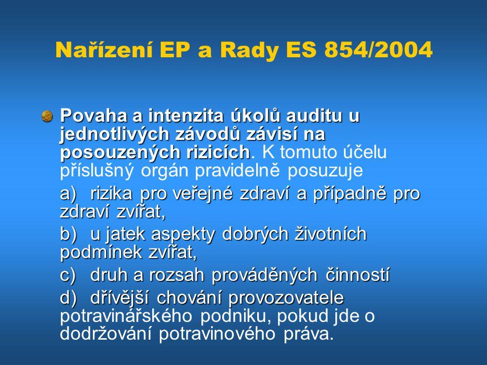 Nařízení EP a Rady ES 854/2004