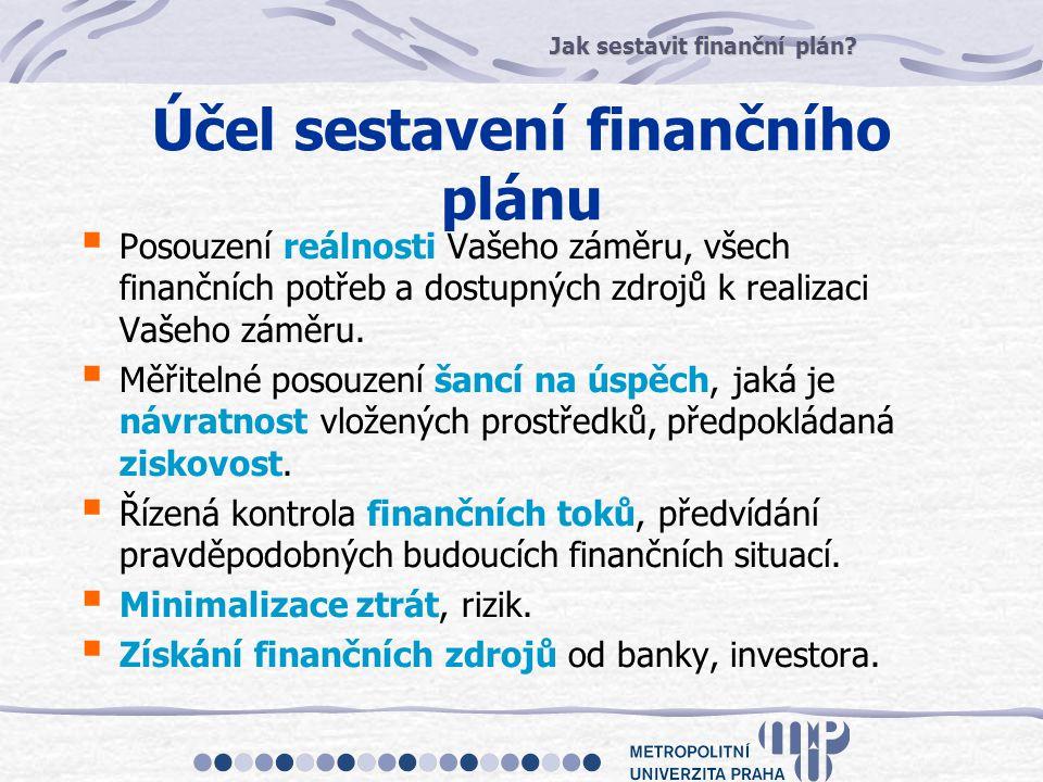 Účel sestavení finančního plánu