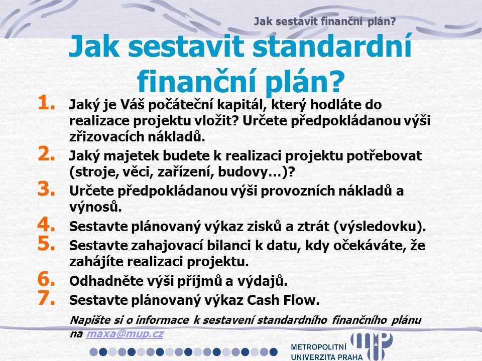 Jak sestavit standardní finanční plán