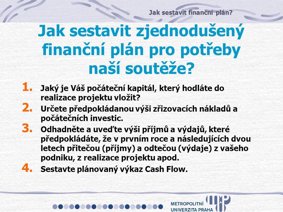 Jak sestavit zjednodušený finanční plán pro potřeby naší soutěže
