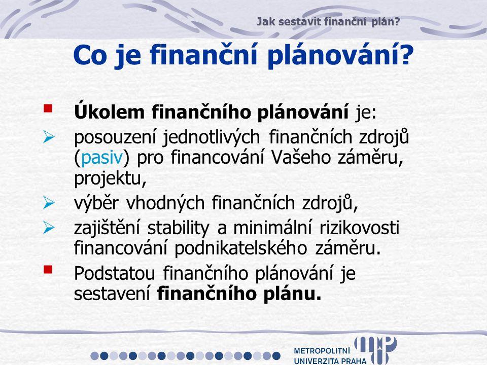 Co je finanční plánování