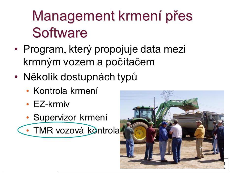 Management krmení přes Software