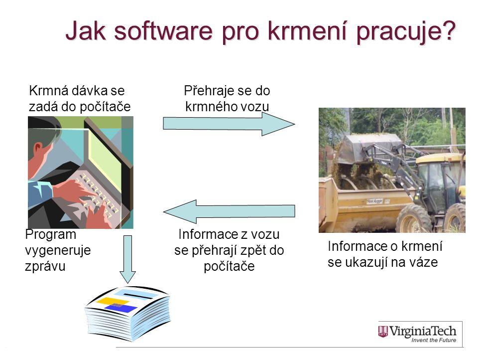 Jak software pro krmení pracuje