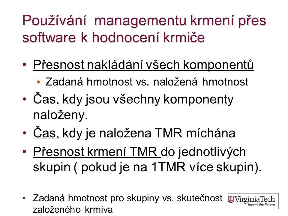 Používání managementu krmení přes software k hodnocení krmiče