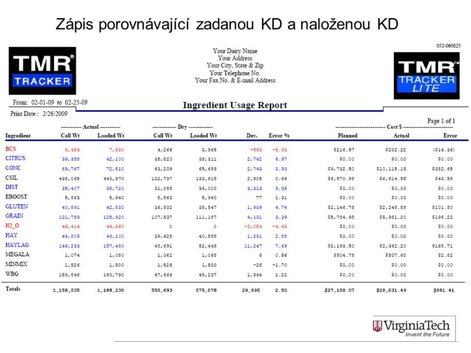 Zápis porovnávající zadanou KD a naloženou KD