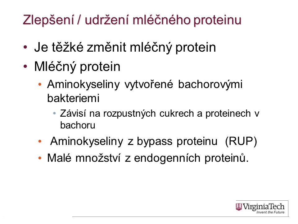 Zlepšení / udržení mléčného proteinu