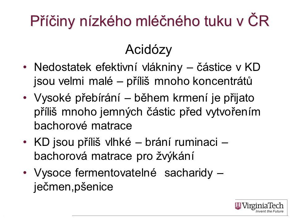 Příčiny nízkého mléčného tuku v ČR