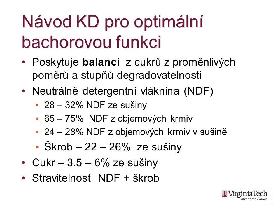 Návod KD pro optimální bachorovou funkci