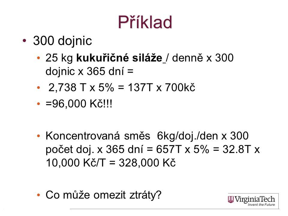 Příklad 300 dojnic. 25 kg kukuřičné siláže / denně x 300 dojnic x 365 dní = 2,738 T x 5% = 137T x 700kč.