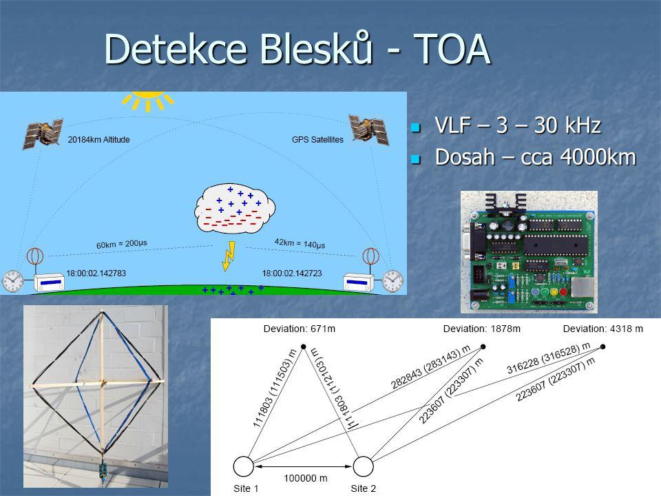 Detekce Blesků - TOA VLF – 3 – 30 kHz Dosah – cca 4000km