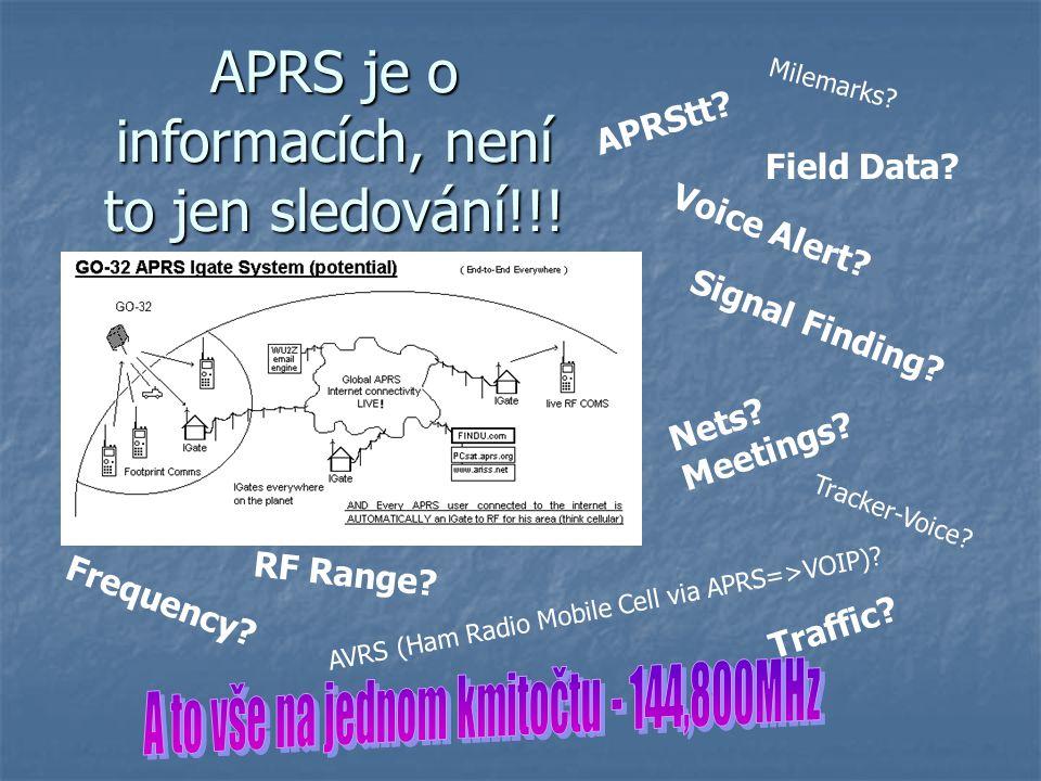 APRS je o informacích, není to jen sledování!!!