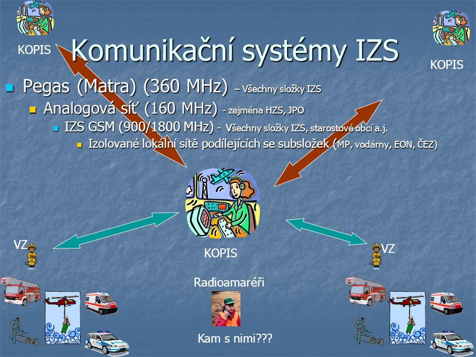 Komunikační systémy IZS