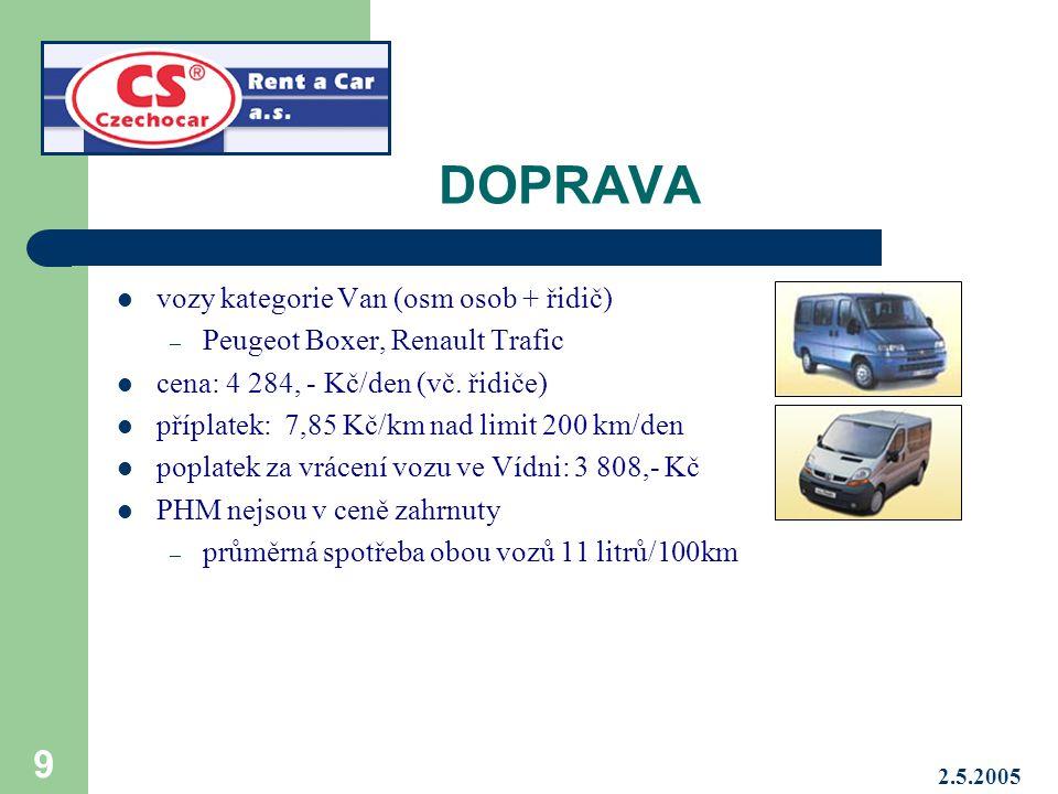 DOPRAVA vozy kategorie Van (osm osob + řidič)