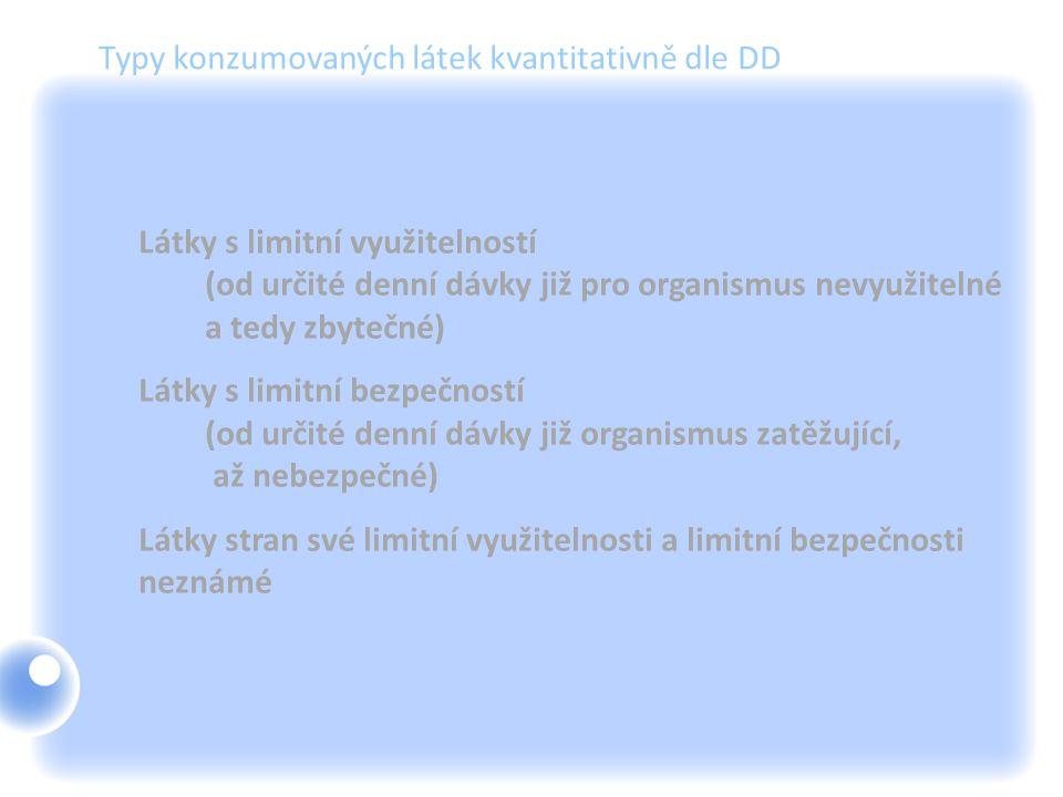 Typy konzumovaných látek kvantitativně dle DD
