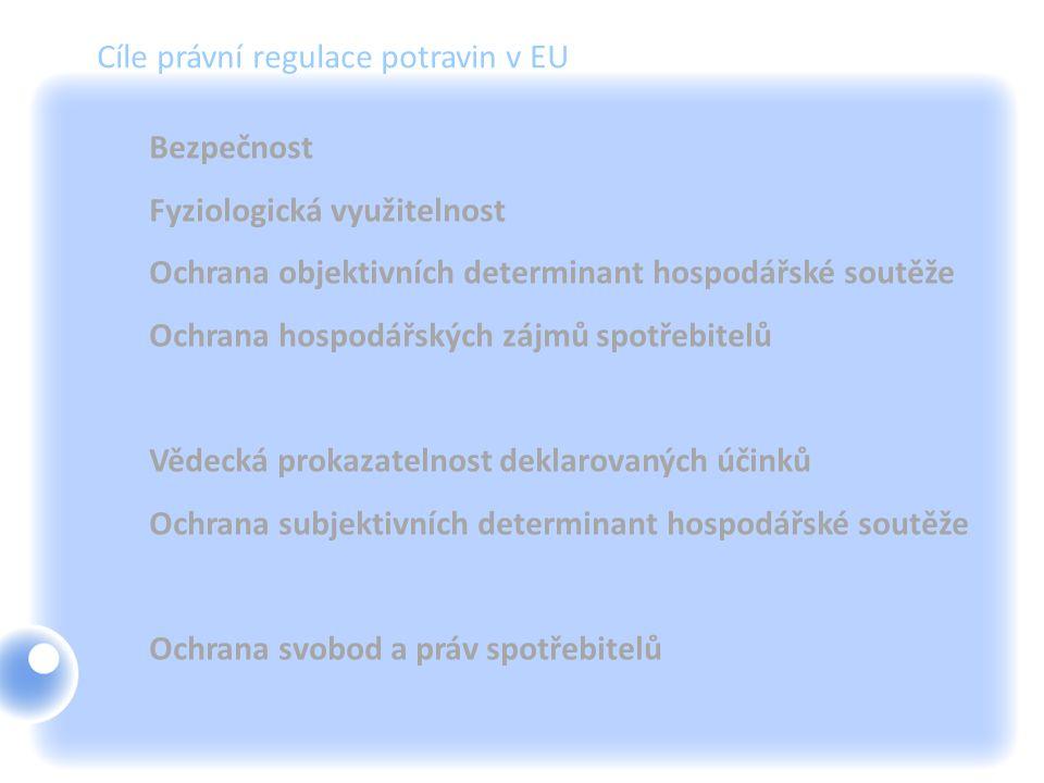 Cíle právní regulace potravin v EU