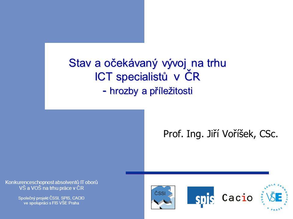 Prof. Ing. Jiří Voříšek, CSc.
