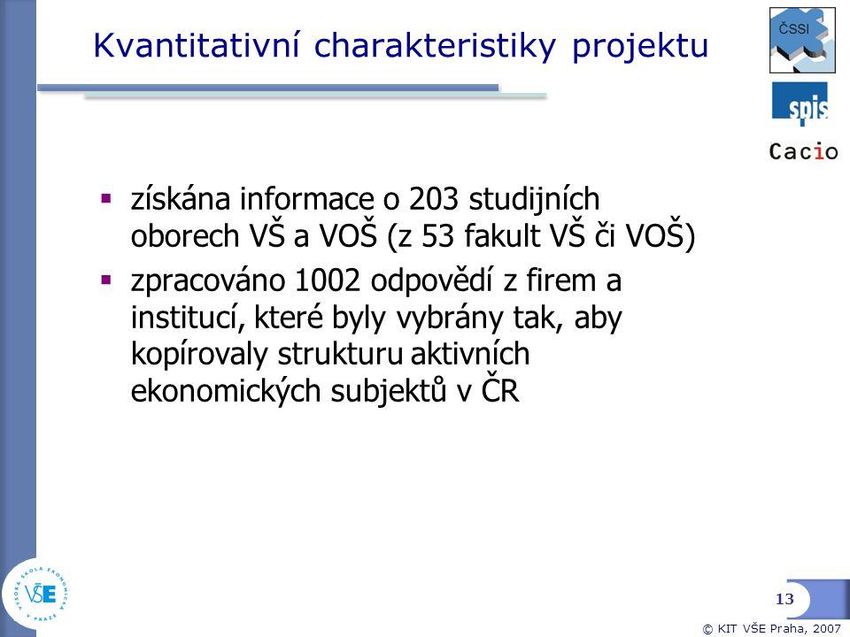 Kvantitativní charakteristiky projektu