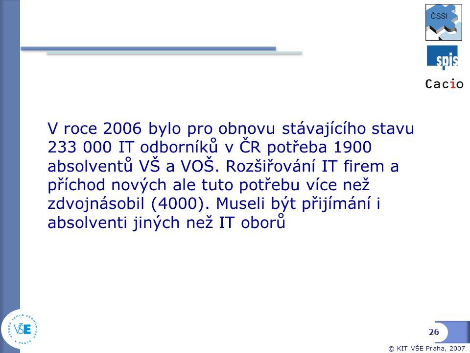 V roce 2006 bylo pro obnovu stávajícího stavu 233 000 IT odborníků v ČR potřeba 1900 absolventů VŠ a VOŠ.