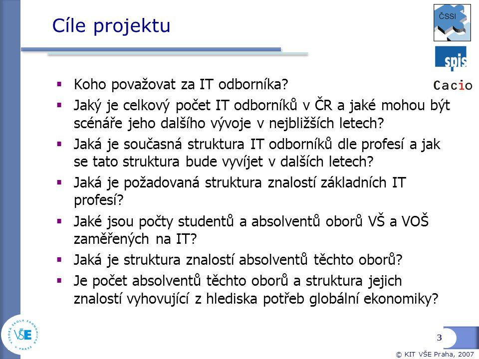 Cíle projektu Koho považovat za IT odborníka