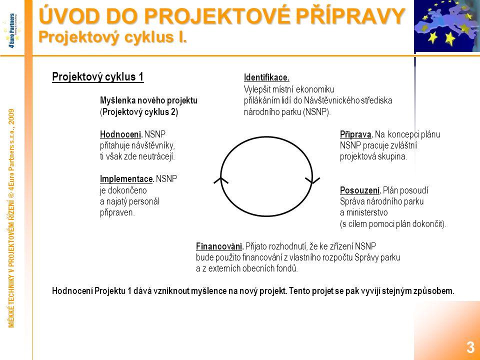 ÚVOD DO PROJEKTOVÉ PŘÍPRAVY Projektový cyklus II.