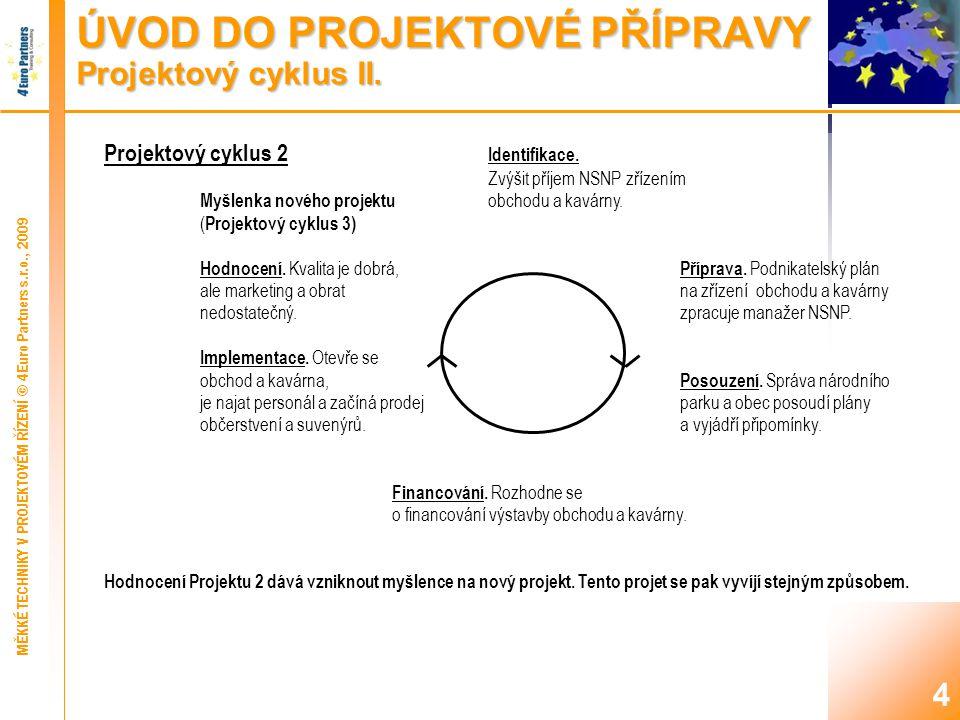 ÚVOD DO PROJEKTOVÉ PŘÍPRAVY Projektový cyklus III.