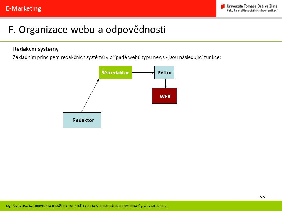 F. Organizace webu a odpovědnosti