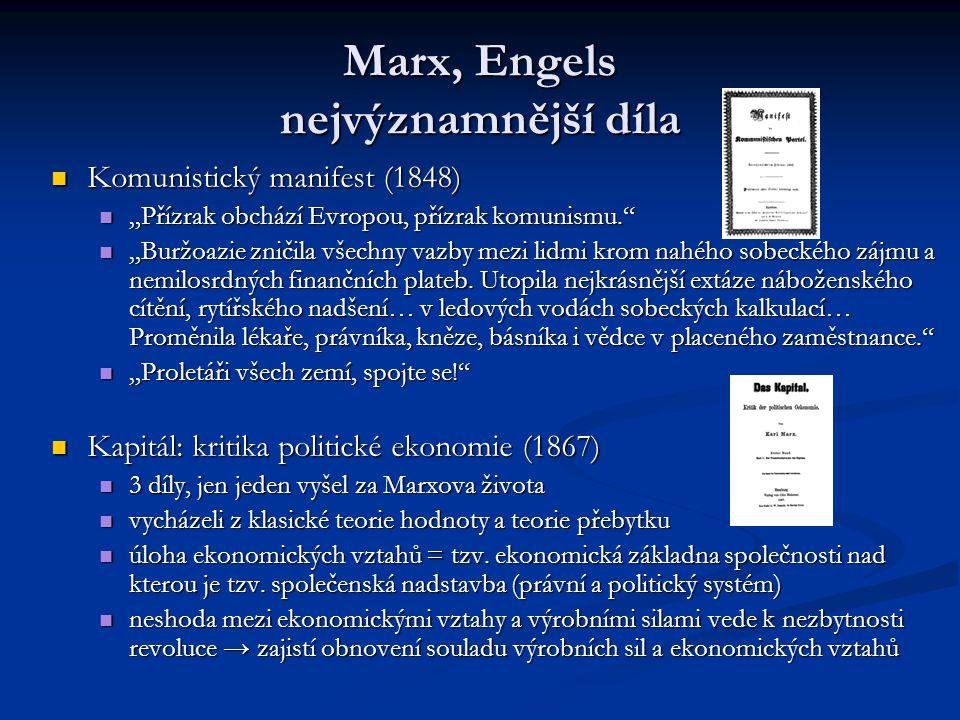 Marx, Engels nejvýznamnější díla