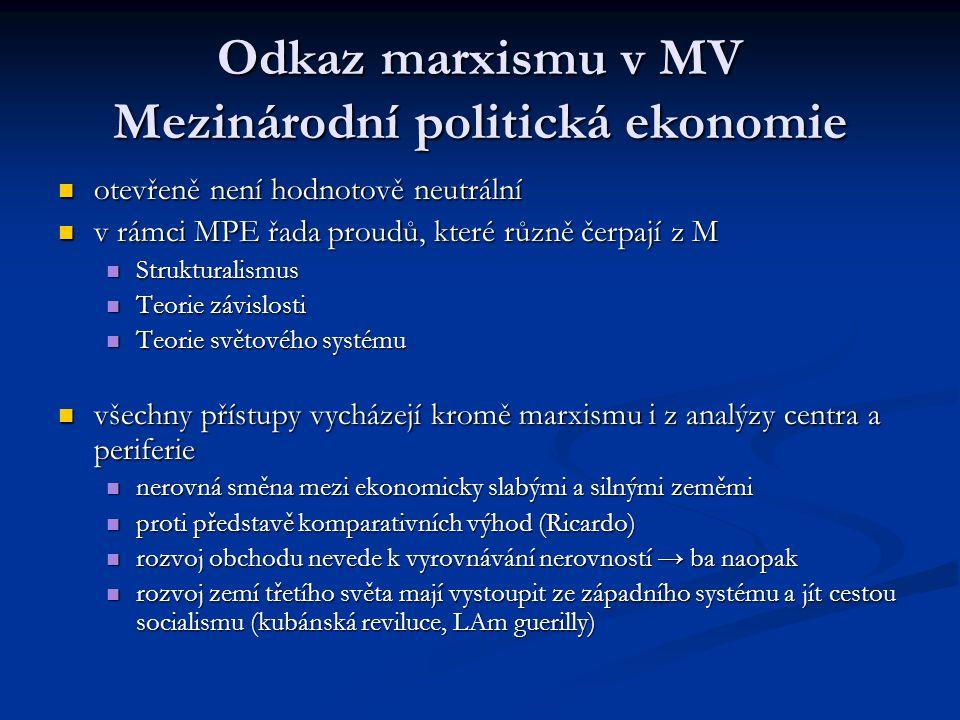 Odkaz marxismu v MV Mezinárodní politická ekonomie